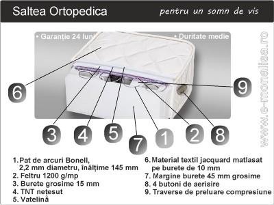 Saltea Ortopedica Deep Confort