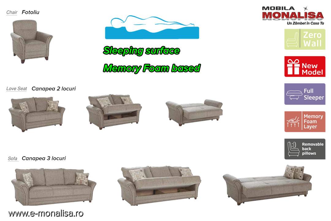 Canapele extensibile in fata pt. dormit zilnic seara de seara