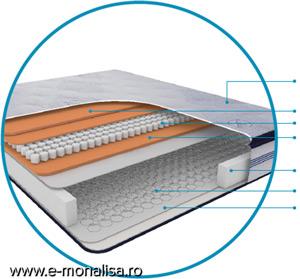 Saltea-bioenergy Lux