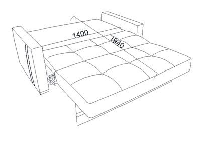 Dimensiuni canapea extensibila 2 persoane