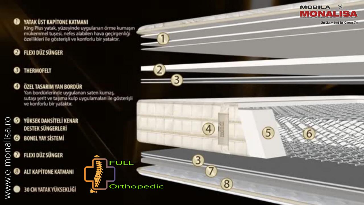 Saltea ortopedica arcuri si spuma